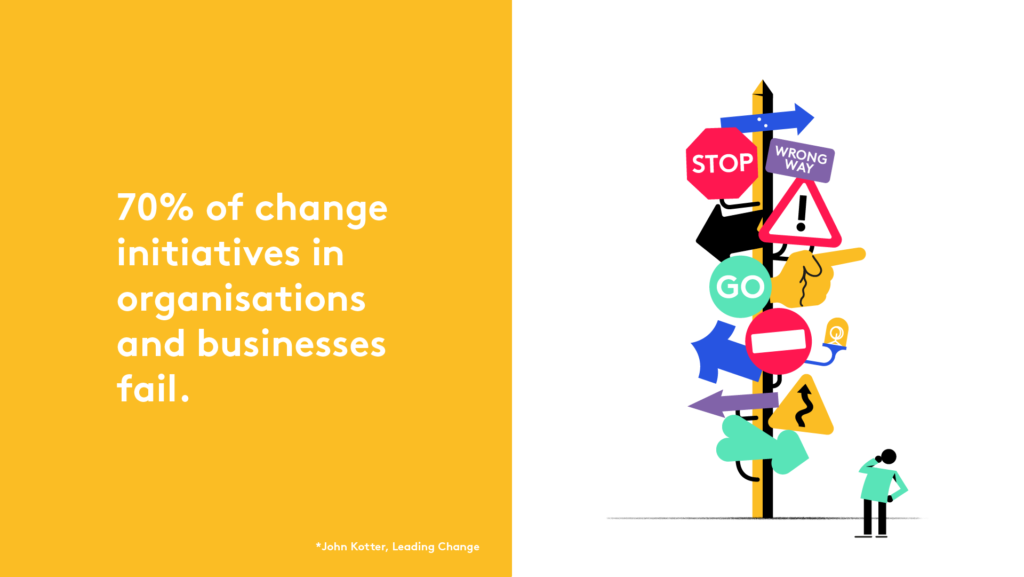 Communicating change - 70% of change initiatives fail