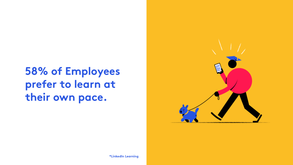 Performance Support Tools allow employees to learn at their own pace and place.